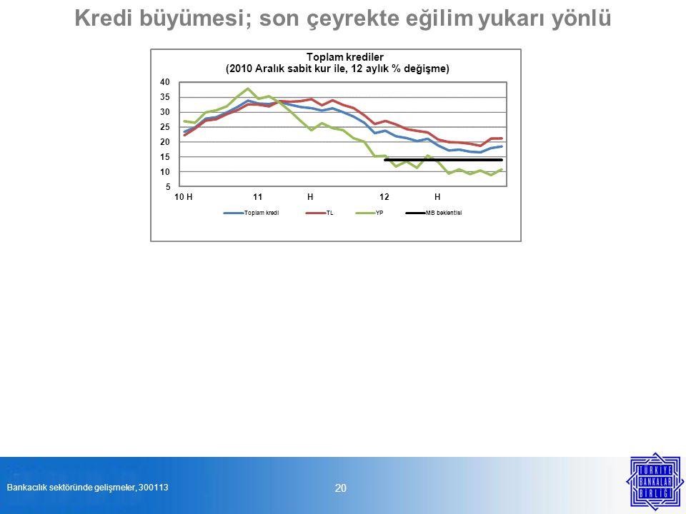 20 Kredi büyümesi; son çeyrekte eğilim yukarı yönlü Bankacılık sektöründe gelişmeler, 300113 5 10 15 20 25 30 35 40 10 H11H12H Toplam krediler (2010 A
