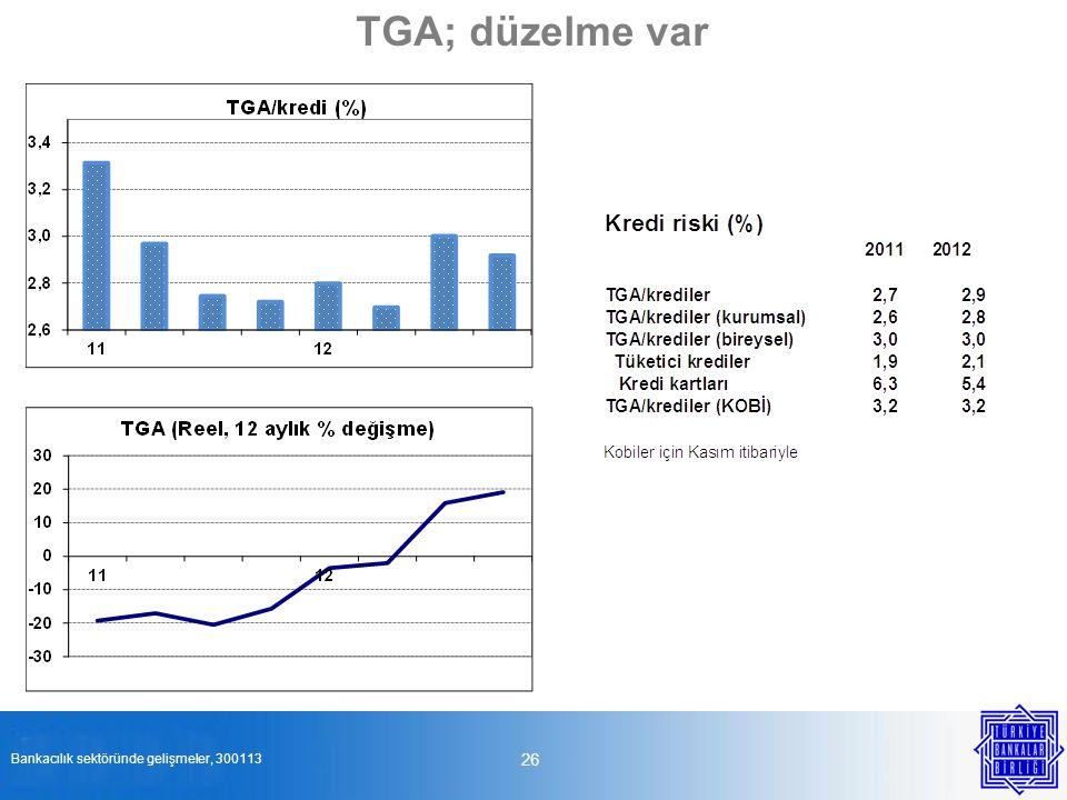 26 TGA; düzelme var Bankacılık sektöründe gelişmeler, 300113