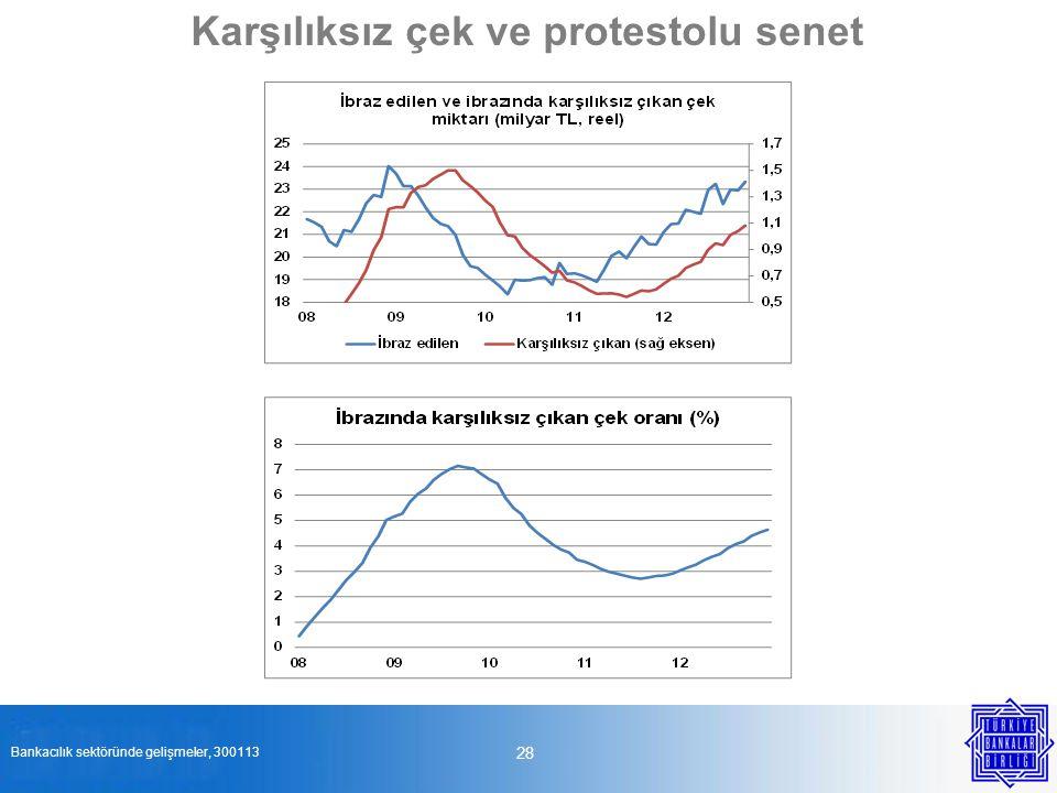 28 Karşılıksız çek ve protestolu senet Bankacılık sektöründe gelişmeler, 300113