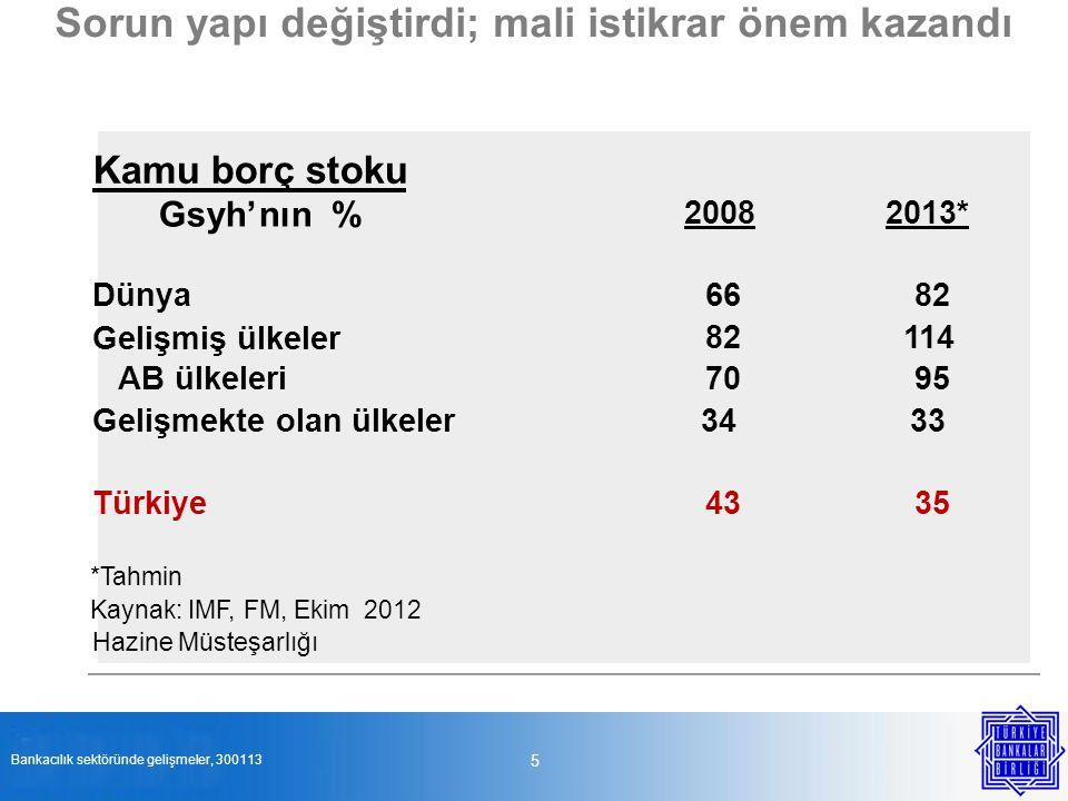 Sorun yapı değiştirdi; mali istikrar önem kazandı 5 Bankacılık sektöründe gelişmeler, 300113 Kamu borç stoku Gsyh'nın % 20082013* Dünya6682 Gelişmiş ü