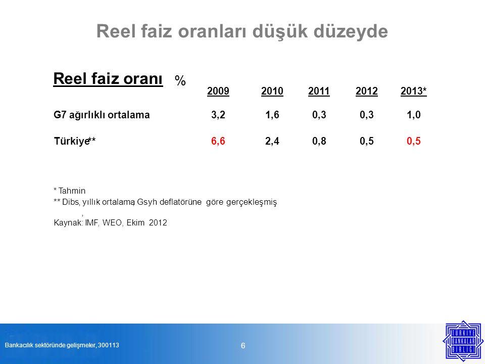 Reel faiz oranları düşük düzeyde 6 Bankacılık sektöründe gelişmeler, 300113 Reel faiz oranı % 20092010201120122013* G7ağırlıklı ortalama3,21,60,3 1,0