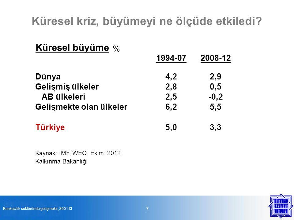 Büyüme için beklenti daha iyi 8 Bankacılık sektöründe gelişmeler, 300113 Küresel büyüme % 2012*2013*2014* Dünya3,23,54,1 Gelişmiş ülkeler1,31,42,2 AB ülkeleri-0,4-0,21,0 Gelişmekte olan ülkeler5,15,55,9 Türkiye345 *Tahmin Kaynak: IMF, WEO, Ocak 2013 Kalkınma Bakanlığı