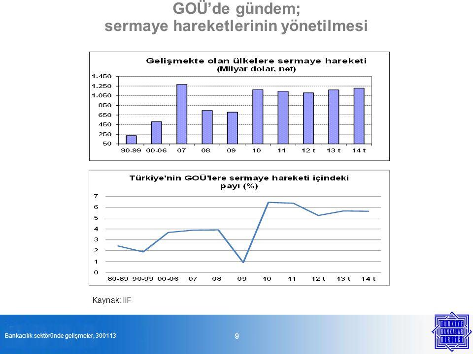GOÜ'de gündem; sermaye hareketlerinin yönetilmesi 9 Kaynak: IIF Bankacılık sektöründe gelişmeler, 300113