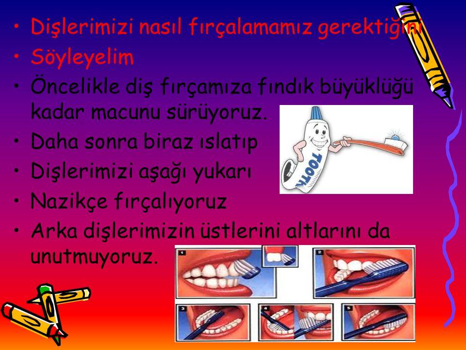 Dişlerimizi günlük süt içerek ve ya yoğurt yiyerek güçlendirebiliriz. Düşmanlardan dişlerimizi koruyalım Çocuklar 6 ay da bir diş fırçalarımızı değişt