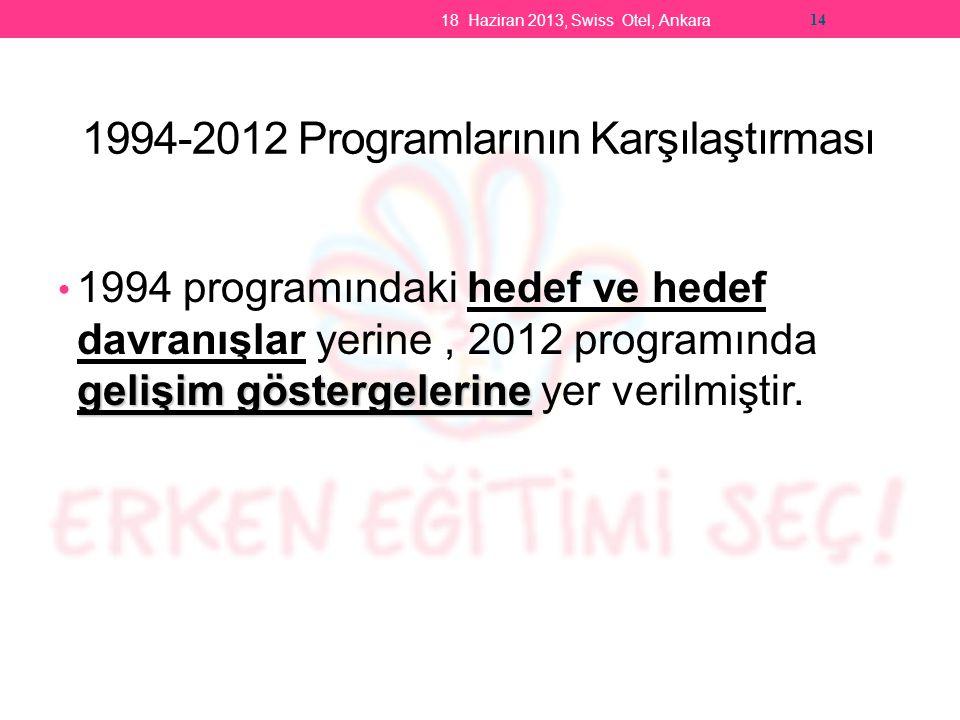 1994-2012 Programlarının Karşılaştırması gelişim göstergelerine 1994 programındaki hedef ve hedef davranışlar yerine, 2012 programında gelişim göstergelerine yer verilmiştir.