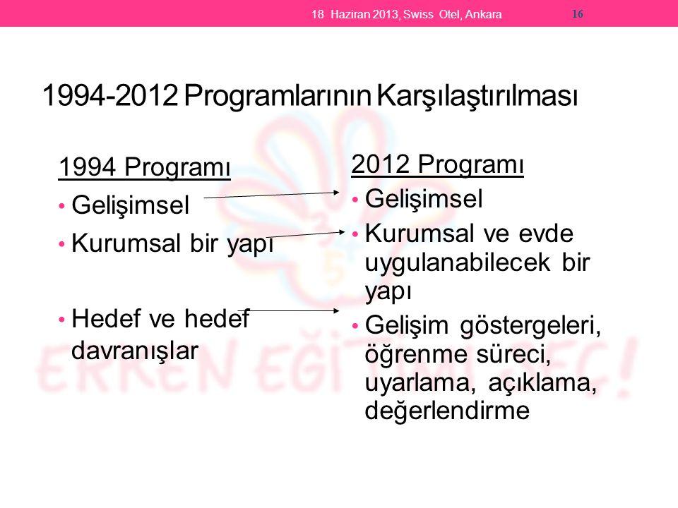 1994-2012 Programlarının Karşılaştırılması 1994 Programı Gelişimsel Kurumsal bir yapı Hedef ve hedef davranışlar 2012 Programı Gelişimsel Kurumsal ve evde uygulanabilecek bir yapı Gelişim göstergeleri, öğrenme süreci, uyarlama, açıklama, değerlendirme 18 Haziran 2013, Swiss Otel, Ankara 16