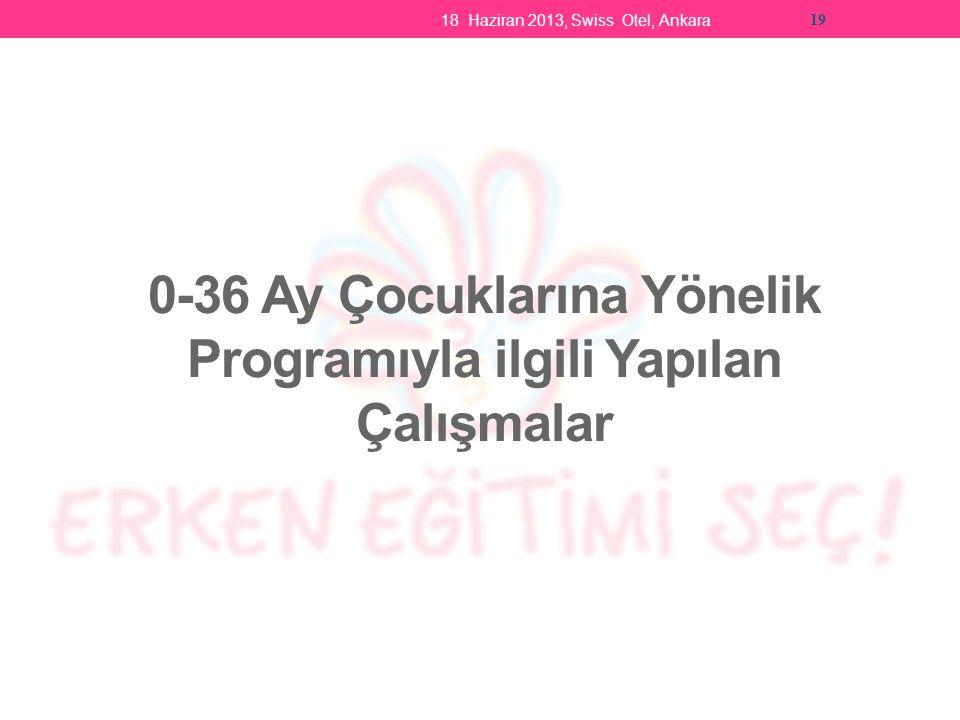 0-36 Ay Çocuklarına Yönelik Programıyla ilgili Yapılan Çalışmalar 18 Haziran 2013, Swiss Otel, Ankara 19