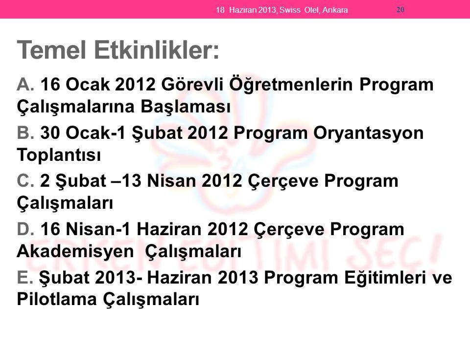18 Haziran 2013, Swiss Otel, Ankara 20 Temel Etkinlikler: A.