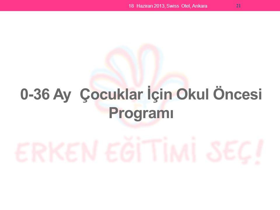 0-36 Ay Çocuklar İçin Okul Öncesi Programı 18 Haziran 2013, Swiss Otel, Ankara 21