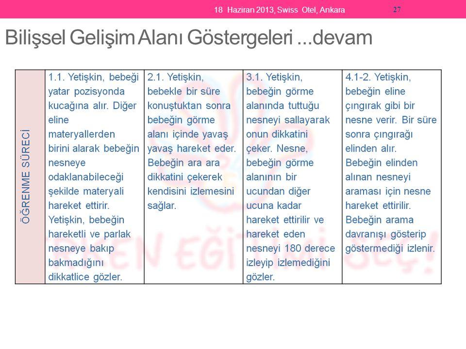 18 Haziran 2013, Swiss Otel, Ankara 27 Bilişsel Gelişim Alanı Göstergeleri...devam