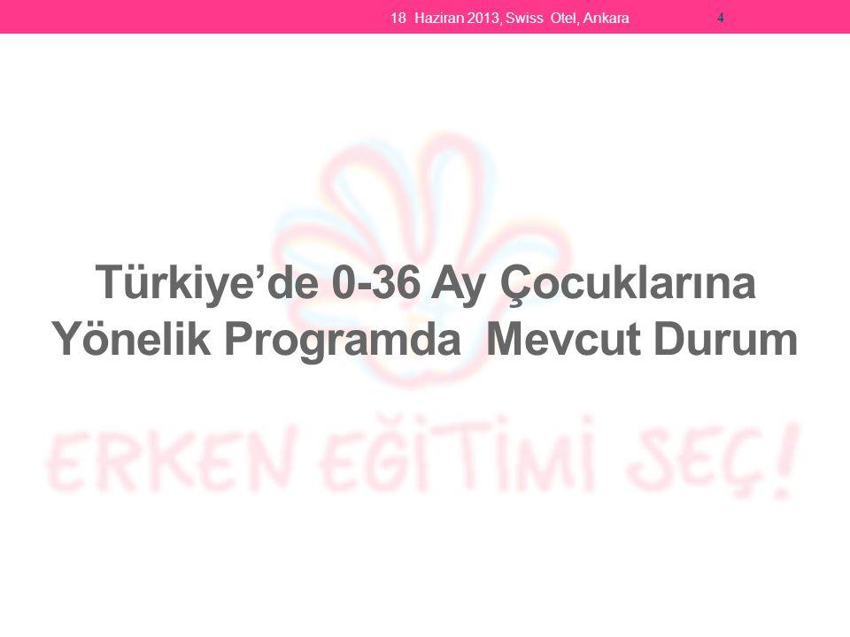 Türkiye'de 0-36 Ay Çocuklarına Yönelik Programda Mevcut Durum 18 Haziran 2013, Swiss Otel, Ankara 4