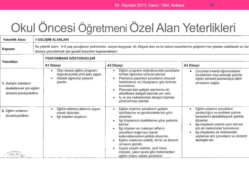 Okul Öncesi Öğretmeni Özel Alan Yeterlikleri 18 Haziran 2013, Swiss Otel, Ankara 52