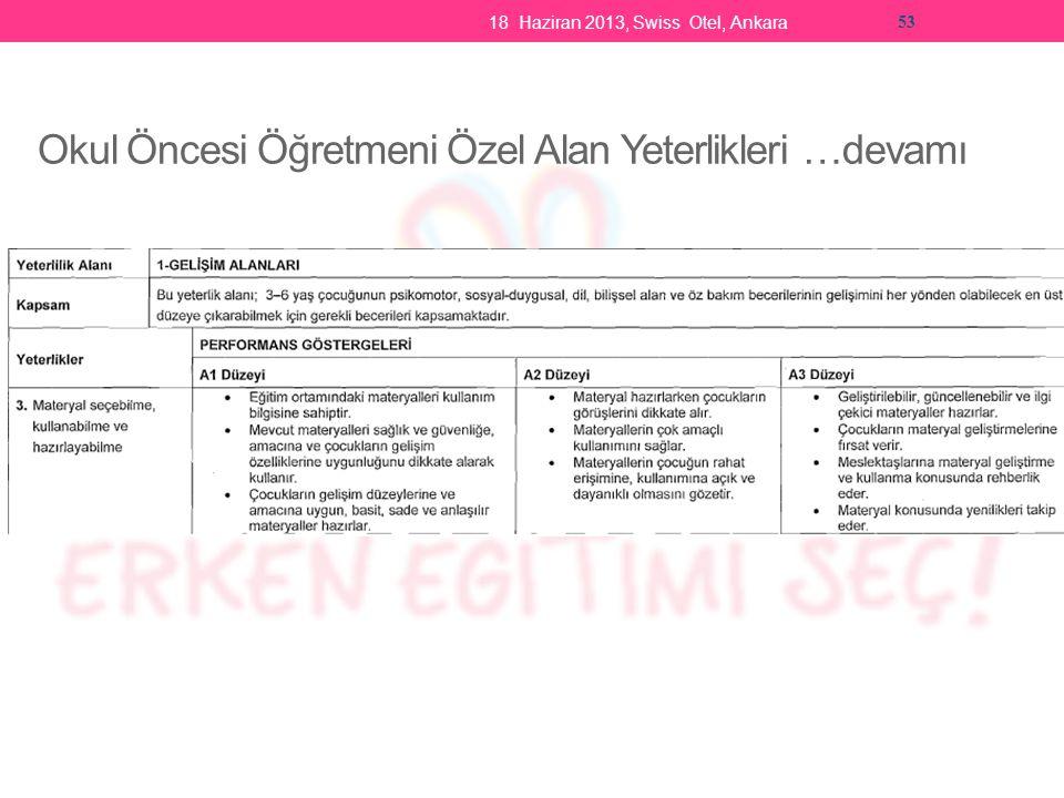 Okul Öncesi Öğretmeni Özel Alan Yeterlikleri …devamı 18 Haziran 2013, Swiss Otel, Ankara 53