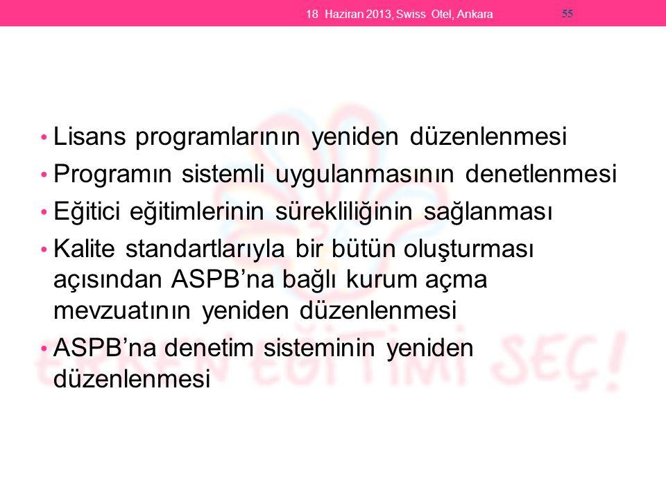 Lisans programlarının yeniden düzenlenmesi Programın sistemli uygulanmasının denetlenmesi Eğitici eğitimlerinin sürekliliğinin sağlanması Kalite standartlarıyla bir bütün oluşturması açısından ASPB'na bağlı kurum açma mevzuatının yeniden düzenlenmesi ASPB'na denetim sisteminin yeniden düzenlenmesi 18 Haziran 2013, Swiss Otel, Ankara 55