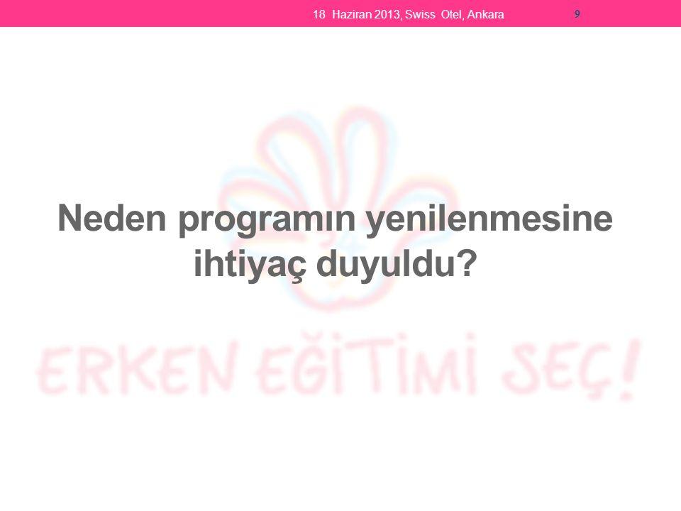 Neden programın yenilenmesine ihtiyaç duyuldu? 18 Haziran 2013, Swiss Otel, Ankara 9