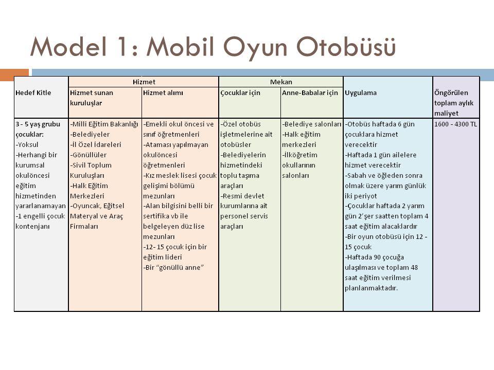 Model 1: Mobil Oyun Otobüsü