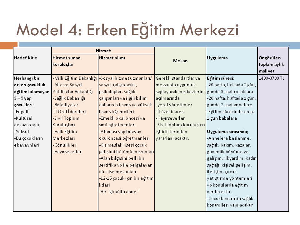 Model 4: Erken E ğ itim Merkezi