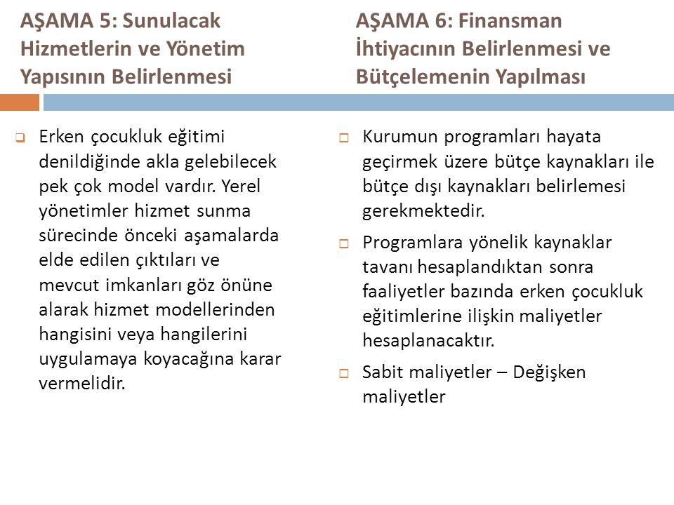 AŞAMA 5: Sunulacak Hizmetlerin ve Yönetim Yapısının Belirlenmesi  Erken çocukluk eğitimi denildiğinde akla gelebilecek pek çok model vardır.