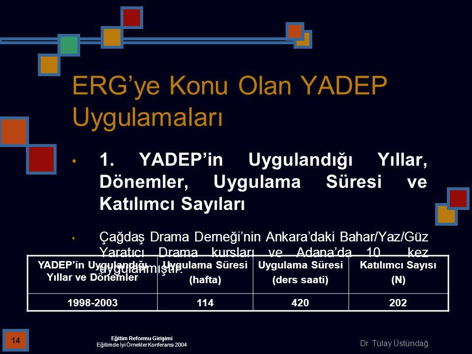 Dr. Tülay Üstündağ Eğitim Reformu Girişimi Eğitimde İyi Örnekler Konferansı 2004 14 ERG'ye Konu Olan YADEP Uygulamaları 1. YADEP'in Uygulandığı Yıllar