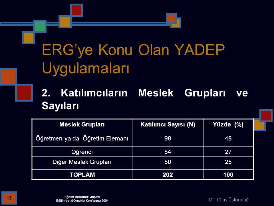 Dr. Tülay Üstündağ Eğitim Reformu Girişimi Eğitimde İyi Örnekler Konferansı 2004 15 ERG'ye Konu Olan YADEP Uygulamaları 2. Katılımcıların Meslek Grupl