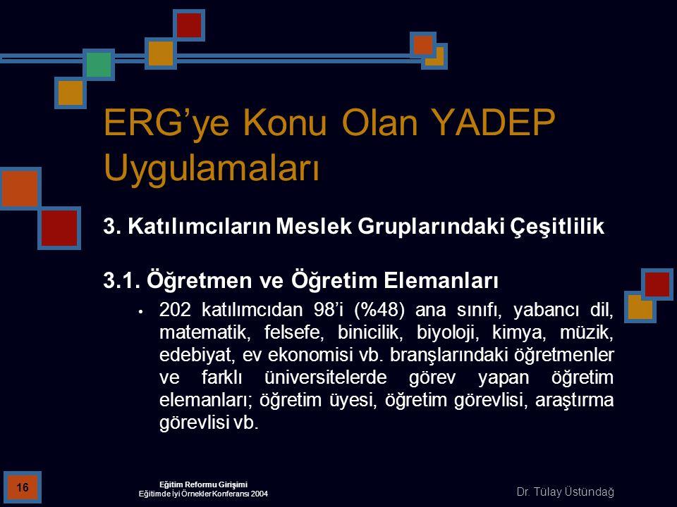 Dr. Tülay Üstündağ Eğitim Reformu Girişimi Eğitimde İyi Örnekler Konferansı 2004 16 ERG'ye Konu Olan YADEP Uygulamaları 3. Katılımcıların Meslek Grupl