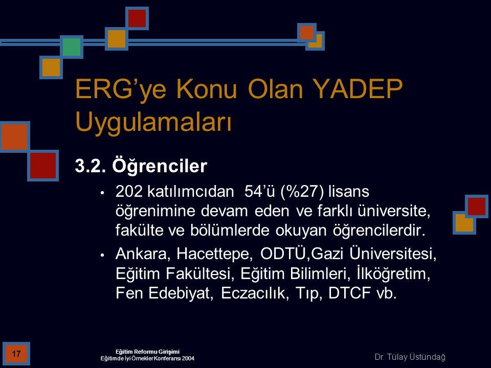 Dr. Tülay Üstündağ Eğitim Reformu Girişimi Eğitimde İyi Örnekler Konferansı 2004 17 ERG'ye Konu Olan YADEP Uygulamaları 3.2. Öğrenciler 202 katılımcıd