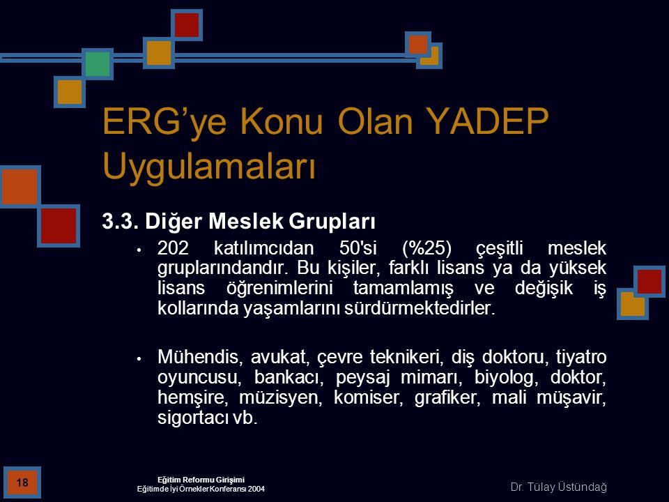 Dr. Tülay Üstündağ Eğitim Reformu Girişimi Eğitimde İyi Örnekler Konferansı 2004 18 ERG'ye Konu Olan YADEP Uygulamaları 3.3. Diğer Meslek Grupları 202