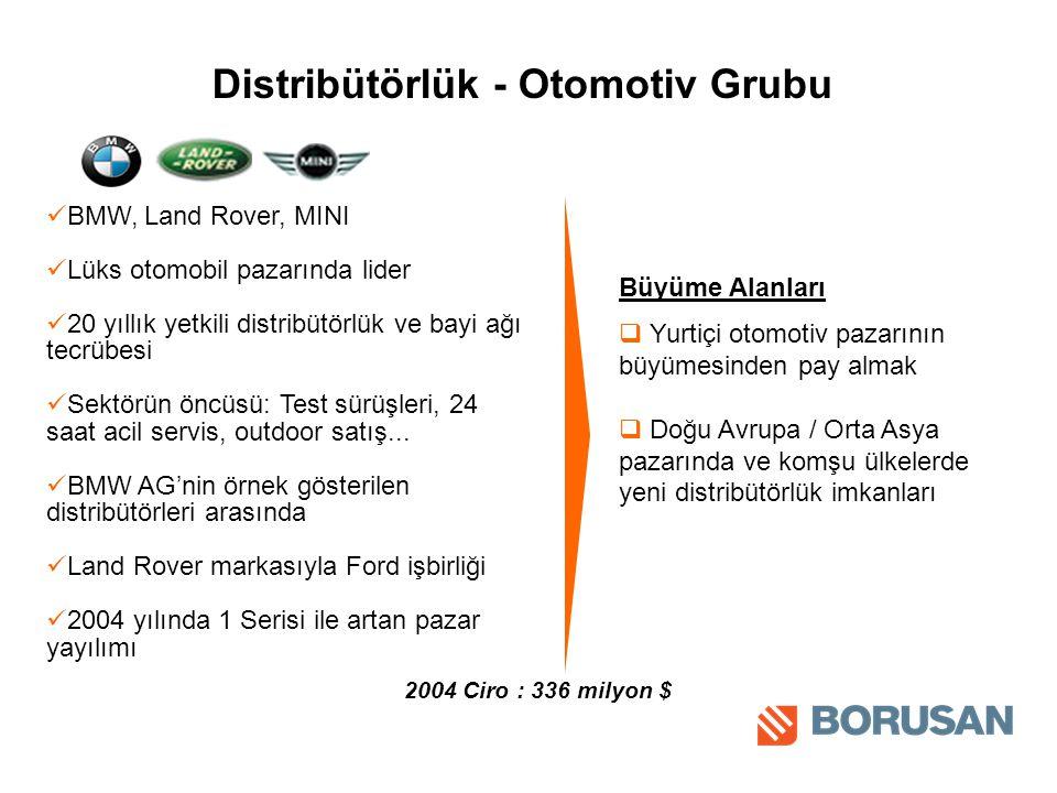 Distribütörlük - Otomotiv Grubu BMW, Land Rover, MINI Lüks otomobil pazarında lider 20 yıllık yetkili distribütörlük ve bayi ağı tecrübesi Sektörün öncüsü: Test sürüşleri, 24 saat acil servis, outdoor satış...