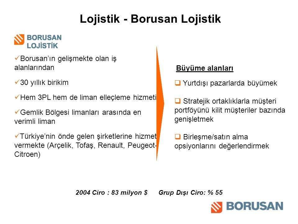 Borusan'ın gelişmekte olan iş alanlarından 30 yıllık birikim Hem 3PL hem de liman elleçleme hizmeti Gemlik Bölgesi limanları arasında en verimli liman Türkiye'nin önde gelen şirketlerine hizmet vermekte (Arçelik, Tofaş, Renault, Peugeot- Citroen) 2004 Ciro : 83 milyon $ Grup Dışı Ciro: % 55  Yurtdışı pazarlarda büyümek  Stratejik ortaklıklarla müşteri portföyünü kilit müşteriler bazında genişletmek  Birleşme/satın alma opsiyonlarını değerlendirmek Lojistik - Borusan Lojistik Büyüme alanları