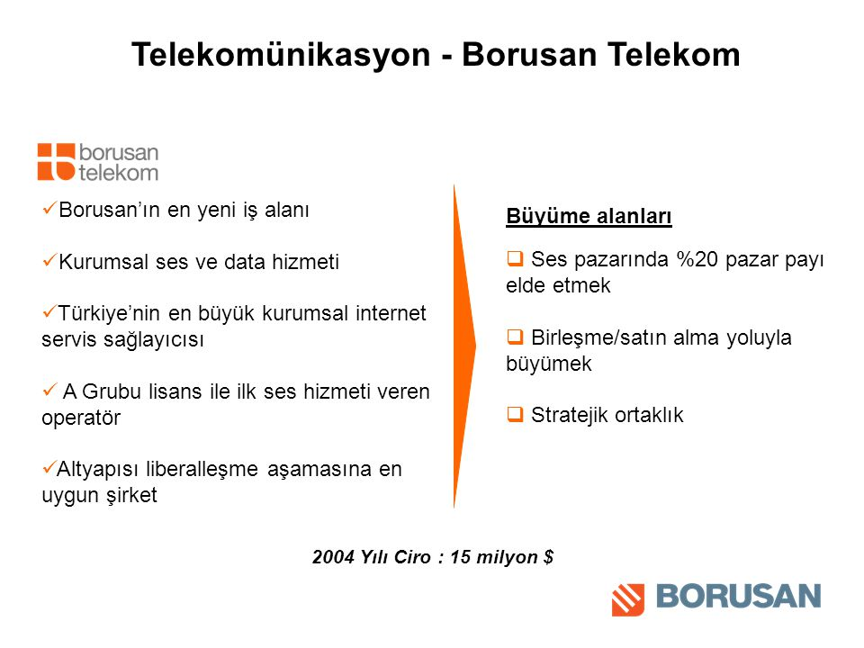 Telekomünikasyon - Borusan Telekom Borusan'ın en yeni iş alanı Kurumsal ses ve data hizmeti Türkiye'nin en büyük kurumsal internet servis sağlayıcısı A Grubu lisans ile ilk ses hizmeti veren operatör Altyapısı liberalleşme aşamasına en uygun şirket  Ses pazarında %20 pazar payı elde etmek  Birleşme/satın alma yoluyla büyümek  Stratejik ortaklık 2004 Yılı Ciro : 15 milyon $ Büyüme alanları
