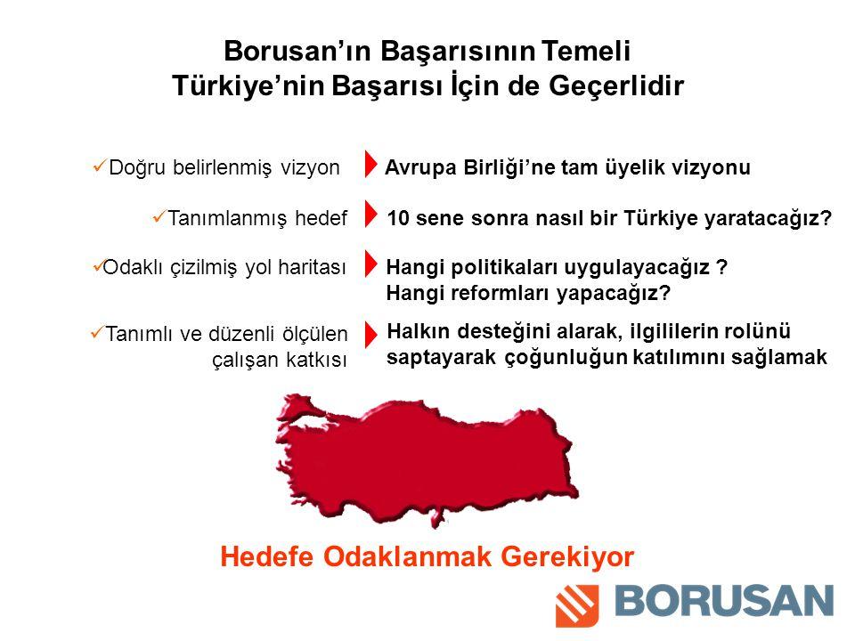 Tanımlanmış hedef Borusan'ın Başarısının Temeli Türkiye'nin Başarısı İçin de Geçerlidir Doğru belirlenmiş vizyon Avrupa Birliği'ne tam üyelik vizyonu Odaklı çizilmiş yol haritası Tanımlı ve düzenli ölçülen çalışan katkısı 10 sene sonra nasıl bir Türkiye yaratacağız.