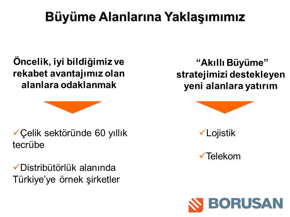 Öncelik, iyi bildiğimiz ve rekabet avantajımız olan alanlara odaklanmak Çelik sektöründe 60 yıllık tecrübe Distribütörlük alanında Türkiye'ye örnek şirketler Akıllı Büyüme stratejimizi destekleyen yeni alanlara yatırım Lojistik Telekom Büyüme Alanlarına Yaklaşımımız