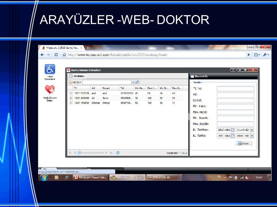 ARAYÜZLER -WEB- DOKTOR