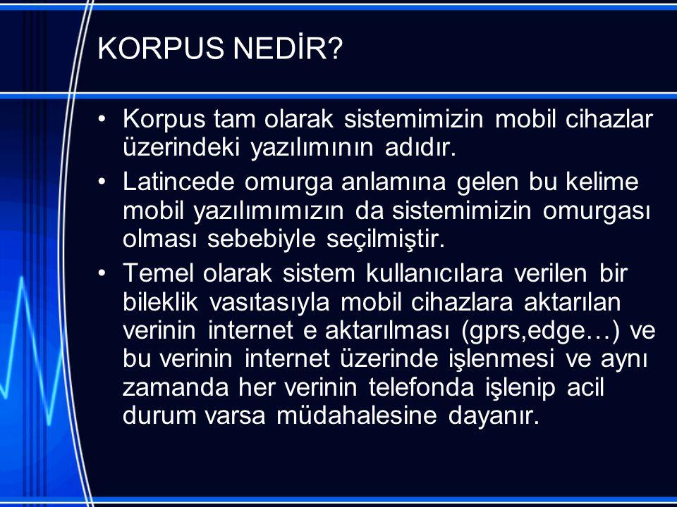 KORPUS NEDİR. Korpus tam olarak sistemimizin mobil cihazlar üzerindeki yazılımının adıdır.
