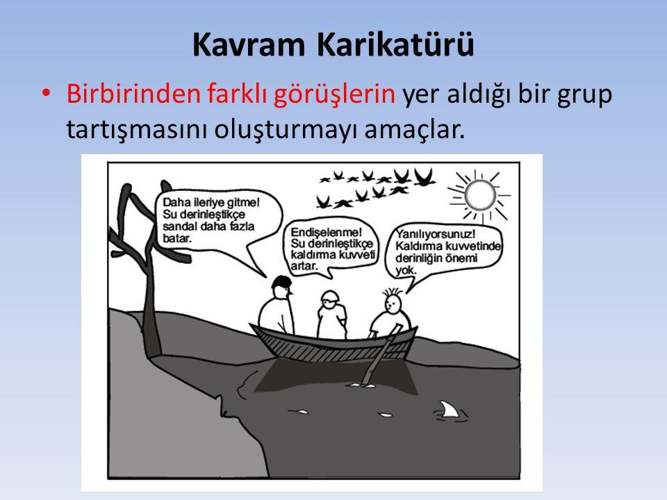 Kavram Karikatürü Birbirinden farklı görüşlerin yer aldığı bir grup tartışmasını oluşturmayı amaçlar.
