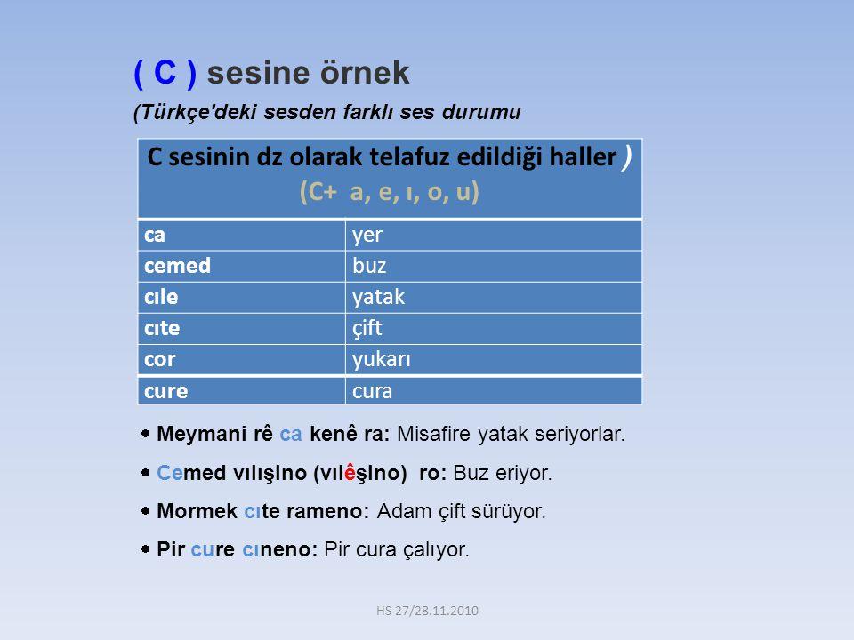 C sesinin dz olarak telafuz edildiği haller ) (C+ a, e, ı, o, u) cayer cemedbuz cıleyatak cıteçift coryukarı curecura  Meymani rê ca kenê ra: Misafir