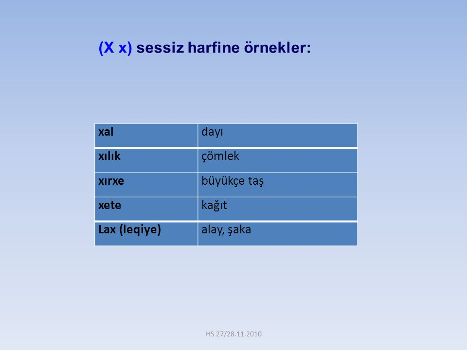 xaldayı xılıkçömlek xırxebüyükçe taş xetekağıt Lax (leqiye)alay, şaka (X x) sessiz harfine örnekler: HS 27/28.11.2010