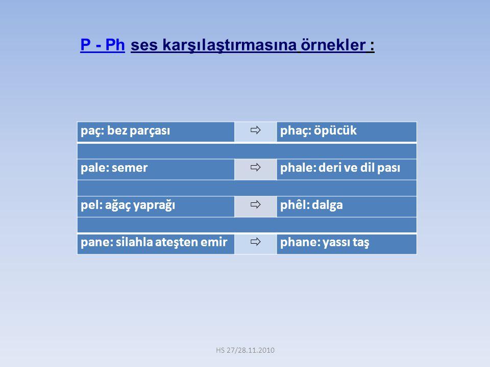 paç: bez parçası  phaç: öpücük pale: semer  phale: deri ve dil pası pel: ağaç yaprağı  phêl: dalga pane: silahla ateşten emir  phane: yassı taş P - Ph ses karşılaştırmasına örnekler : HS 27/28.11.2010