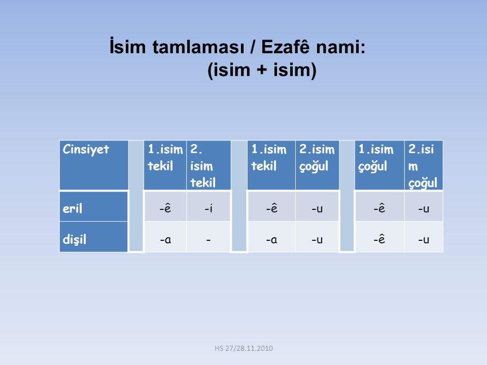 Cinsiyet 1.isim tekil 2. isim tekil 1.isim tekil 2.isim çoğul 1.isim çoğul 2.isi m çoğul eril-ê-i-ê-u-ê-u dişil-a- -u-ê-u İsim tamlaması / Ezafê nami:
