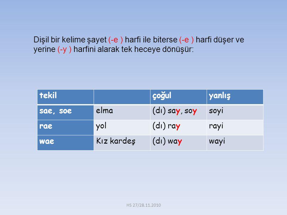 tekil çoğulyanlış sae, soeelma(dı) say, soysoyi raeyol(dı) rayrayi waeKız kardeş(dı) waywayi Dişil bir kelime şayet (-e ) harfi ile biterse (-e ) harfi düşer ve yerine (-y ) harfini alarak tek heceye dönüşür: HS 27/28.11.2010