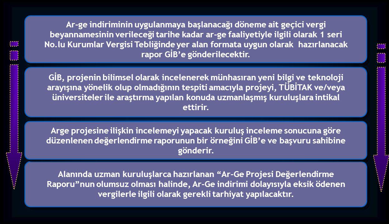 """Alanında uzman kuruluşlarca hazırlanan """"Ar-Ge Projesi Değerlendirme Raporu""""nun olumsuz olması halinde, Ar-Ge indirimi dolayısıyla eksik ödenen vergile"""