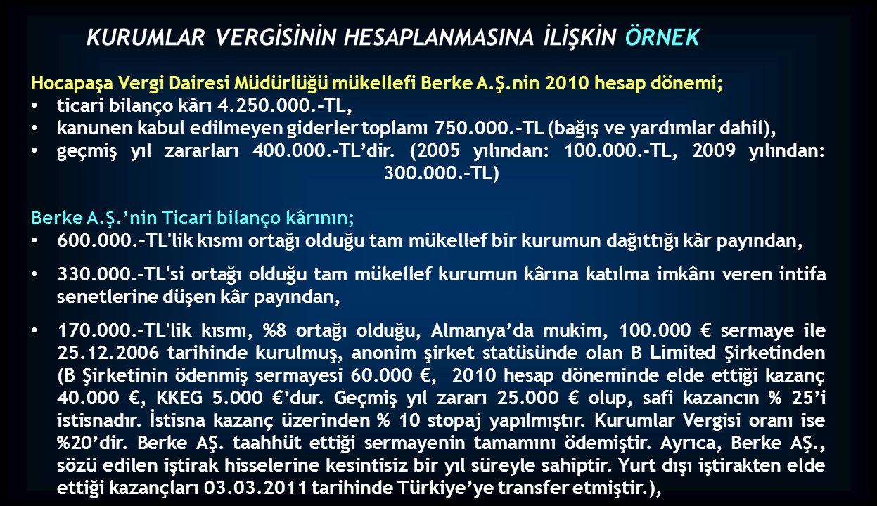 KURUMLAR VERGİSİNİN HESAPLANMASINA İLİŞKİN ÖRNEK Hocapaşa Vergi Dairesi Müdürlüğü mükellefi Berke A.Ş.nin 2010 hesap dönemi; ticari bilanço kârı 4.250