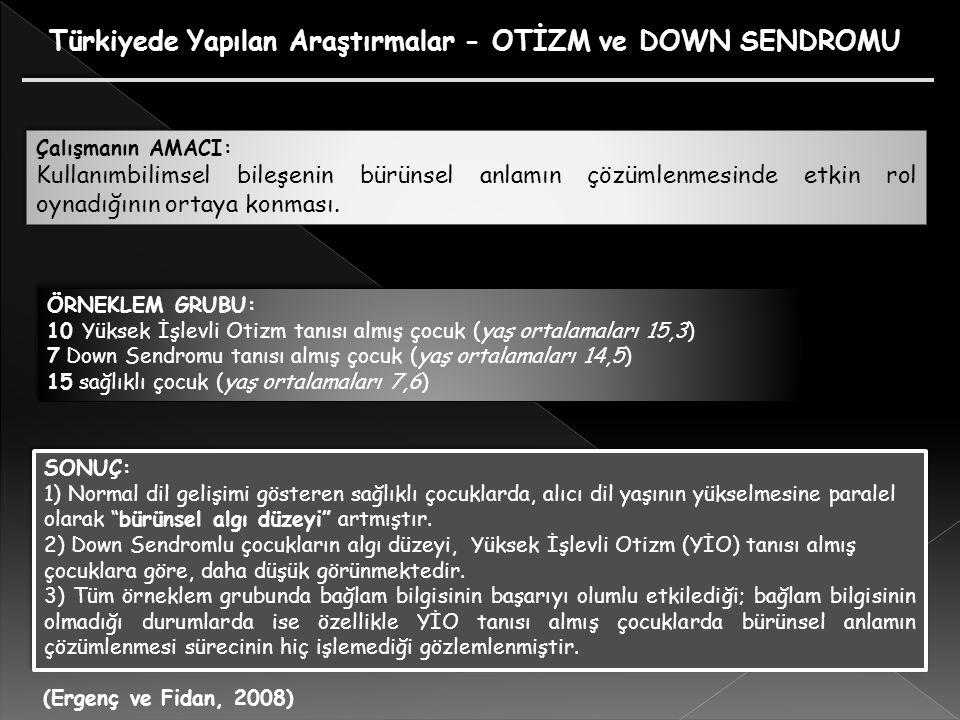 Türkiyede Yapılan Araştırmalar - OTİZM ve DOWN SENDROMU (Ergenç ve Fidan, 2008) Çalışmanın AMACI: Kullanımbilimsel bileşenin bürünsel anlamın çözümlen