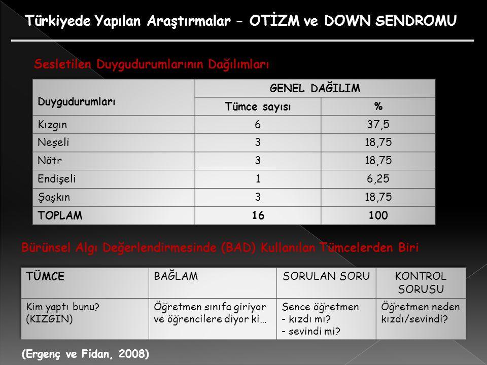 Türkiyede Yapılan Araştırmalar - OTİZM ve DOWN SENDROMU (Ergenç ve Fidan, 2008) Sesletilen Duygudurumlarının Dağılımları Bürünsel Algı Değerlendirmesinde (BAD) Kullanılan Tümcelerden Biri