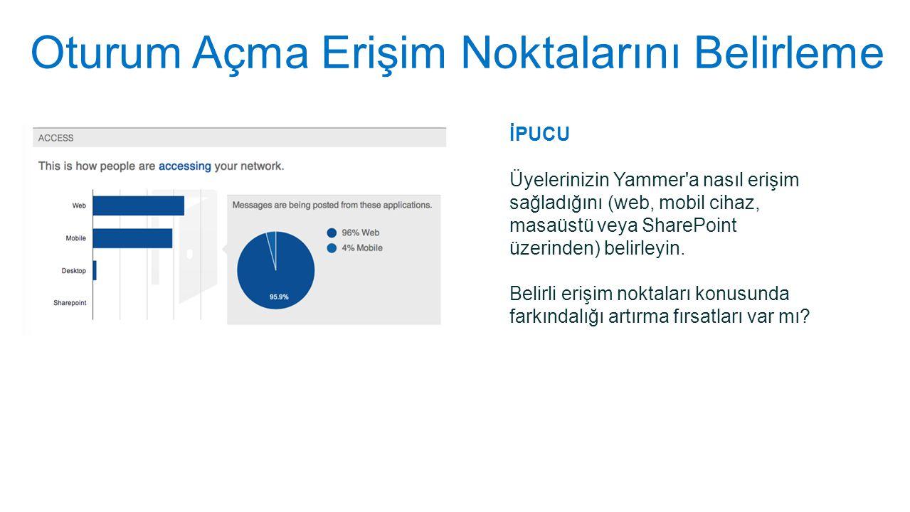 Oturum Açma Erişim Noktalarını Belirleme İPUCU Üyelerinizin Yammer'a nasıl erişim sağladığını (web, mobil cihaz, masaüstü veya SharePoint üzerinden) b