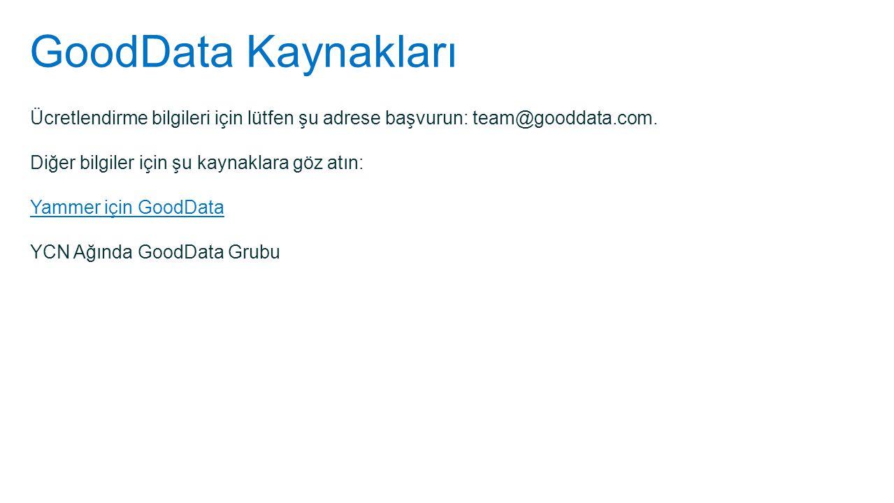 GoodData Kaynakları Ücretlendirme bilgileri için lütfen şu adrese başvurun: team@gooddata.com. Diğer bilgiler için şu kaynaklara göz atın: Yammer için