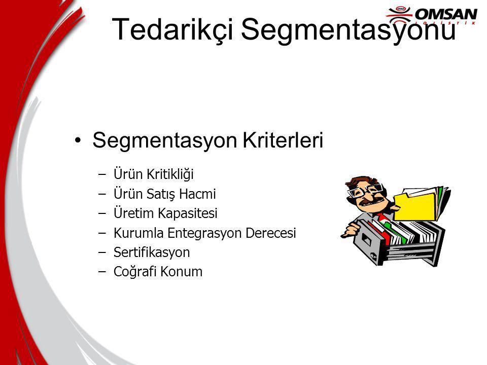 Tedarikçi Segmentasyonu Segmentasyon Kriterleri –Ürün Kritikliği –Ürün Satış Hacmi –Üretim Kapasitesi –Kurumla Entegrasyon Derecesi –Sertifikasyon –Co