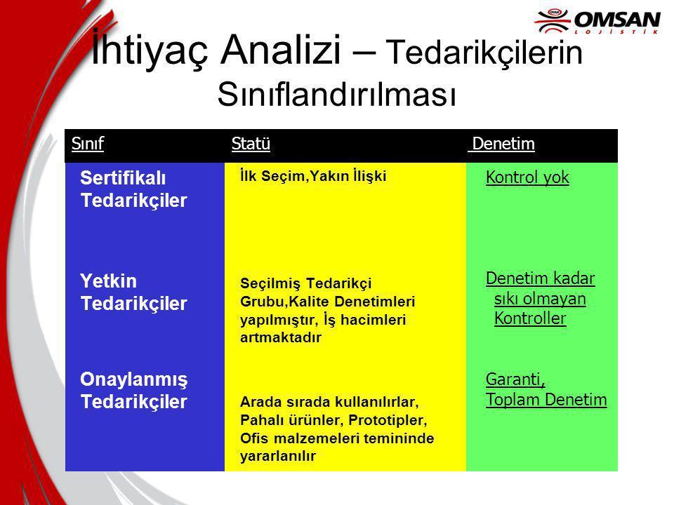 Dış Kaynak Kullanımının On Kuralı 1)Dış Kaynak Kullanım Stratejisi Geliştirin 2)Özenli bir Seçim Süreci Oluşturun 3)Beklentileri net bir şekilde İfade edin 4) Güzel bir sözleşme oluşturun 5)Akılcı Politika ve Prosedürler Ortaya Koyun 6)Çelişme noktasını bulun ve uzak durun 7)Lojistik Ortağınızla etkili iletişim kurun 8)Performansı Değerlendirin ve sonucu paylaşın 9)Tedarikçinizi Motive edin ve Ödüllendirin 10)İyi bir Ortak olun.