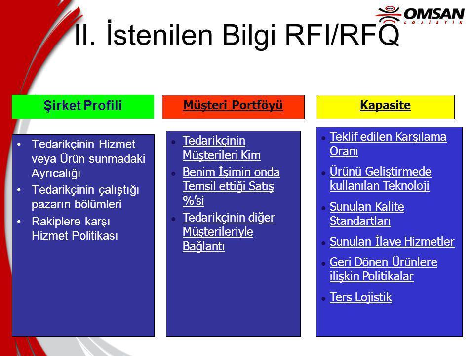 II. İstenilen Bilgi RFI/RFQ Tedarikçinin Hizmet veya Ürün sunmadaki Ayrıcalığı Tedarikçinin çalıştığı pazarın bölümleri Rakiplere karşı Hizmet Politik