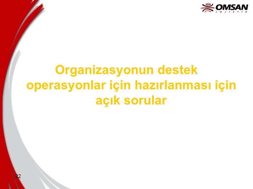 22 Organizasyonun destek operasyonlar için hazırlanması için açık sorular